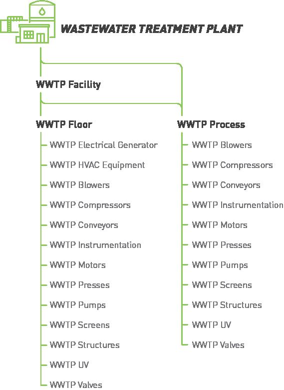 WWTP-diagram.png